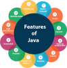 java-features.png